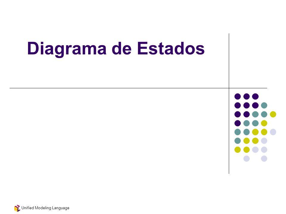Unified Modeling Language 23 Cláusulas No compartimento adicional de um retângulo de estado podem-se especificar ações a serem executadas.