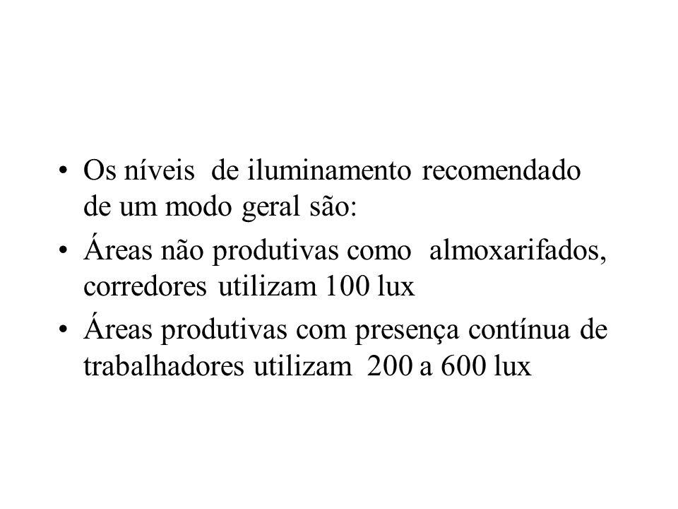 Os níveis de iluminamento recomendado de um modo geral são: Áreas não produtivas como almoxarifados, corredores utilizam 100 lux Áreas produtivas com