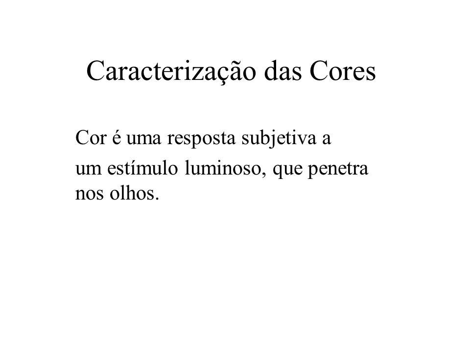 Caracterização das Cores Cor é uma resposta subjetiva a um estímulo luminoso, que penetra nos olhos.