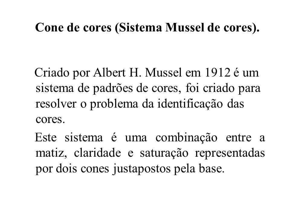 Cone de cores (Sistema Mussel de cores). Criado por Albert H. Mussel em 1912 é um sistema de padrões de cores, foi criado para resolver o problema da