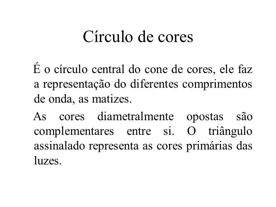 Círculo de cores É o círculo central do cone de cores, ele faz a representação do diferentes comprimentos de onda, as matizes. As cores diametralmente