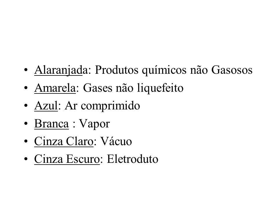 Alaranjada: Produtos químicos não Gasosos Amarela: Gases não liquefeito Azul: Ar comprimido Branca : Vapor Cinza Claro: Vácuo Cinza Escuro: Eletroduto