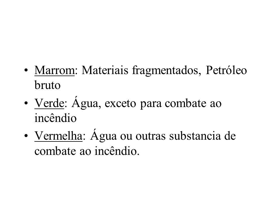 Marrom: Materiais fragmentados, Petróleo bruto Verde: Água, exceto para combate ao incêndio Vermelha: Água ou outras substancia de combate ao incêndio