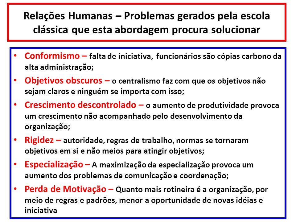 Relações Humanas – Problemas gerados pela escola clássica que esta abordagem procura solucionar Conformismo – falta de iniciativa, funcionários são có