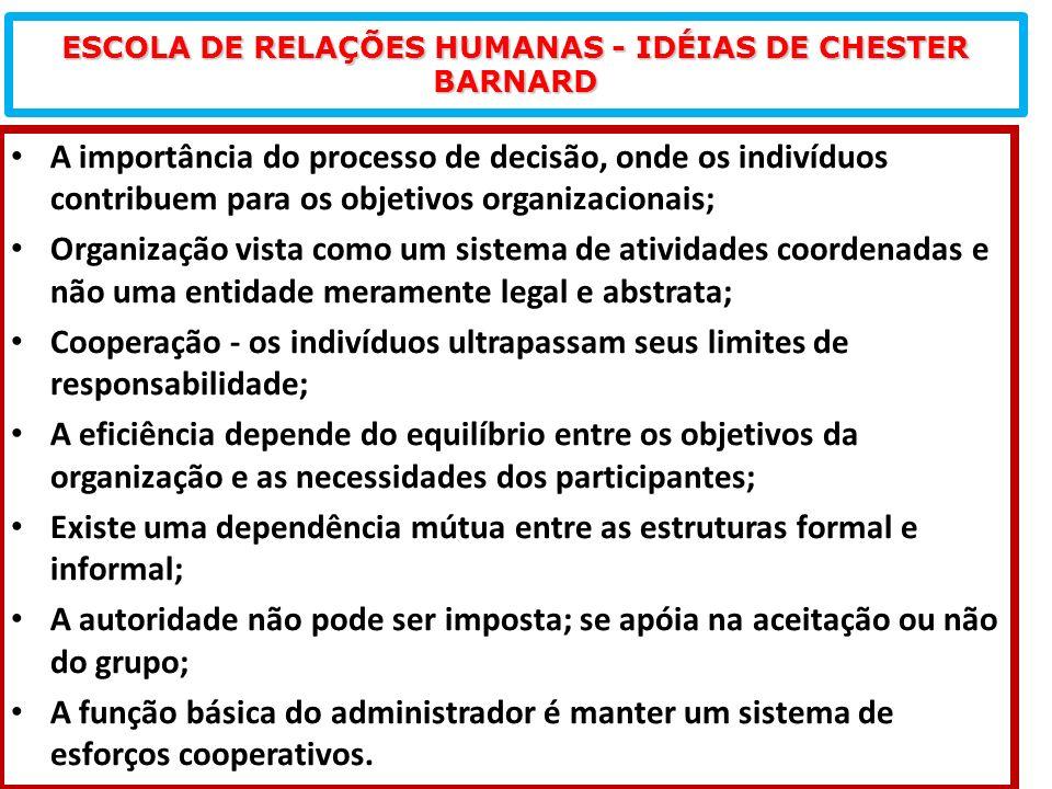ESCOLA DE RELAÇÕES HUMANAS - IDÉIAS DE CHESTER BARNARD A importância do processo de decisão, onde os indivíduos contribuem para os objetivos organizac
