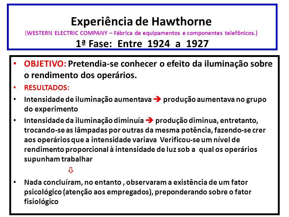 Experiência de Hawthorne (WESTERN ELECTRIC COMPANY – Fábrica de equipamentos e componentes telefônicos.) 1ª Fase: Entre 1924 a 1927 OBJETIVO: Pretendi