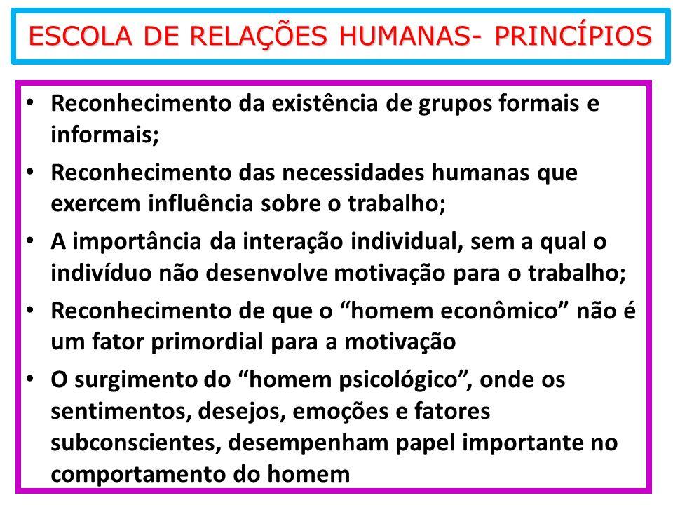 ESCOLA DE RELAÇÕES HUMANAS- PRINCÍPIOS Reconhecimento da existência de grupos formais e informais; Reconhecimento das necessidades humanas que exercem