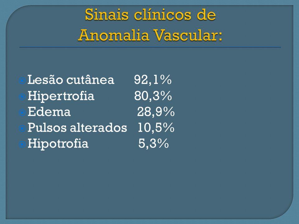 Lesão cutânea 92,1% Hipertrofia 80,3% Edema 28,9% Pulsos alterados 10,5% Hipotrofia 5,3%