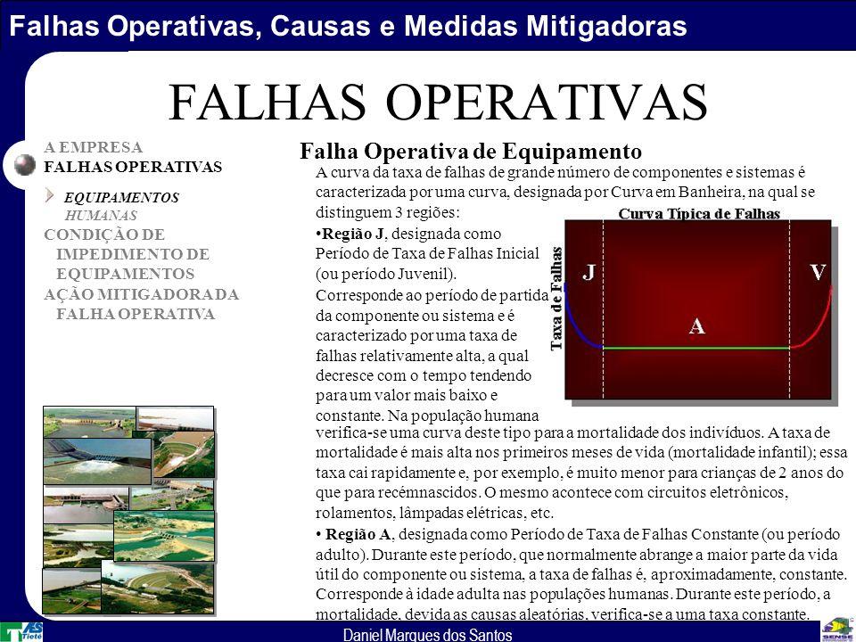 Falhas Operativas, Causas e Medidas Mitigadoras Daniel Marques dos Santos A EMPRESA FALHAS OPERATIVAS EQUIPAMENTOS HUMANAS CONDIÇÃO DE IMPEDIMENTO DE EQUIPAMENTOS AÇÃO MITIGADORA DA FALHA OPERATIVA FALHAS OPERATIVAS A curva da taxa de falhas de grande número de componentes e sistemas é caracterizada por uma curva, designada por Curva em Banheira, na qual se distinguem 3 regiões: Falha Operativa de Equipamento Região J, designada como Período de Taxa de Falhas Inicial (ou período Juvenil).