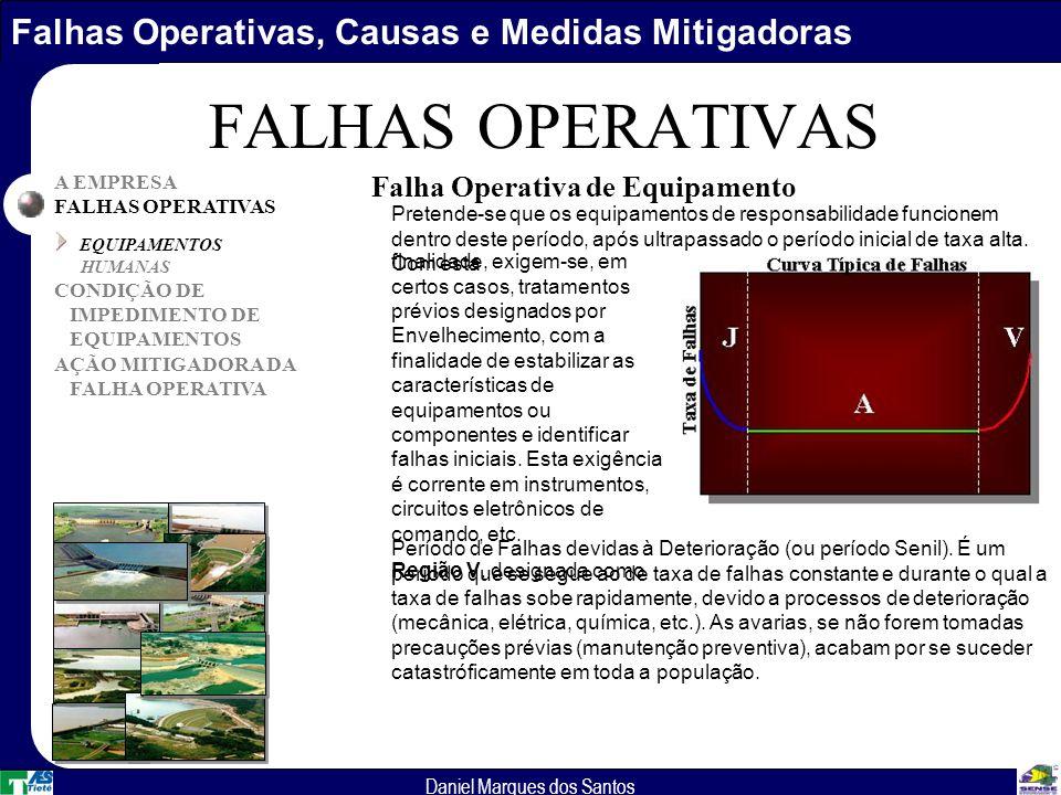 Falhas Operativas, Causas e Medidas Mitigadoras Daniel Marques dos Santos A EMPRESA FALHAS OPERATIVAS EQUIPAMENTOS HUMANAS CONDIÇÃO DE IMPEDIMENTO DE EQUIPAMENTOS AÇÃO MITIGADORA DA FALHA OPERATIVA FALHAS OPERATIVAS Pretende-se que os equipamentos de responsabilidade funcionem dentro deste período, após ultrapassado o período inicial de taxa alta.
