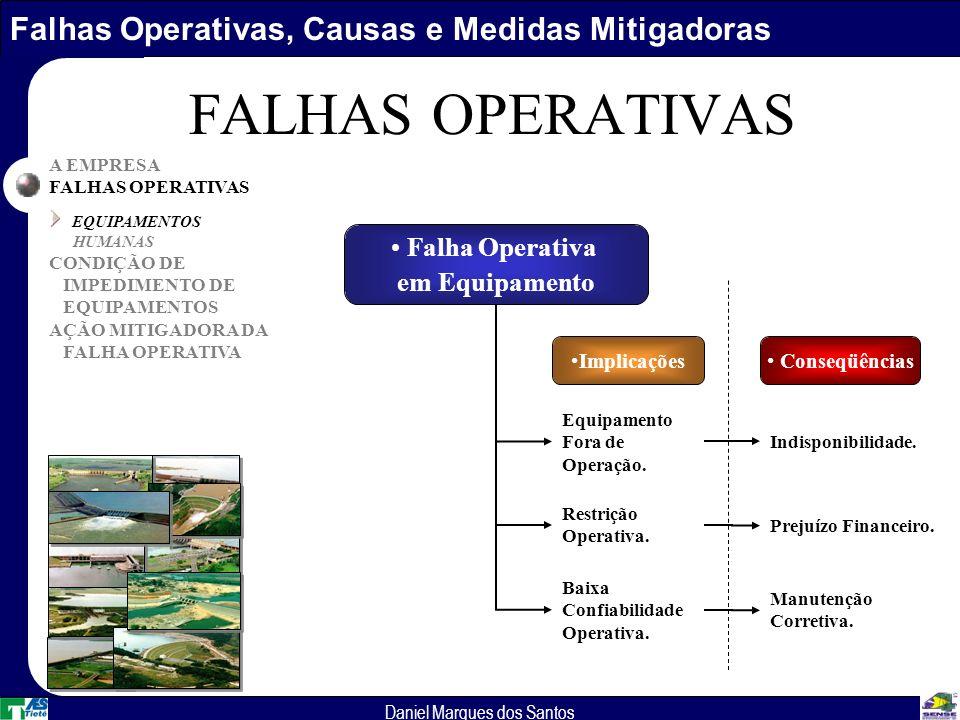 Falhas Operativas, Causas e Medidas Mitigadoras Daniel Marques dos Santos A EMPRESA FALHAS OPERATIVAS EQUIPAMENTOS HUMANAS CONDIÇÃO DE IMPEDIMENTO DE EQUIPAMENTOS AÇÃO MITIGADORA DA FALHA OPERATIVA FALHAS OPERATIVAS Falha Operativa em Equipamento Implicações Conseqüências Equipamento Fora de Operação.