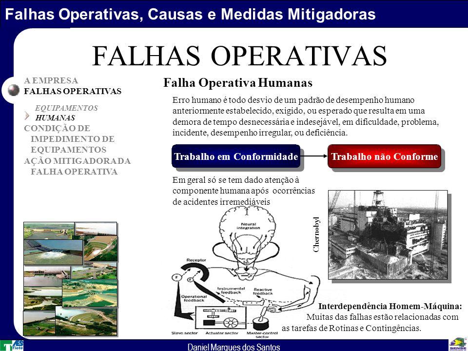 Falhas Operativas, Causas e Medidas Mitigadoras Daniel Marques dos Santos A EMPRESA FALHAS OPERATIVAS EQUIPAMENTOS HUMANAS CONDIÇÃO DE IMPEDIMENTO DE EQUIPAMENTOS AÇÃO MITIGADORA DA FALHA OPERATIVA FALHAS OPERATIVAS Erro humano é todo desvio de um padrão de desempenho humano anteriormente estabelecido, exigido, ou esperado que resulta em uma demora de tempo desnecessária e indesejável, em dificuldade, problema, incidente, desempenho irregular, ou deficiência.