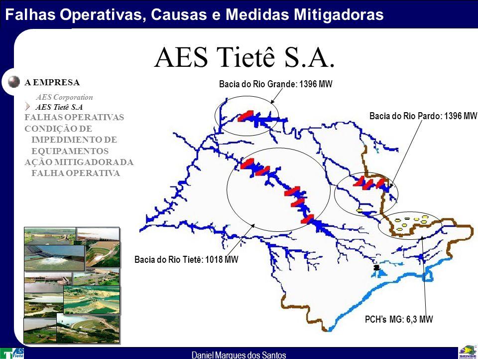 Falhas Operativas, Causas e Medidas Mitigadoras Daniel Marques dos Santos AES Tietê S.A.