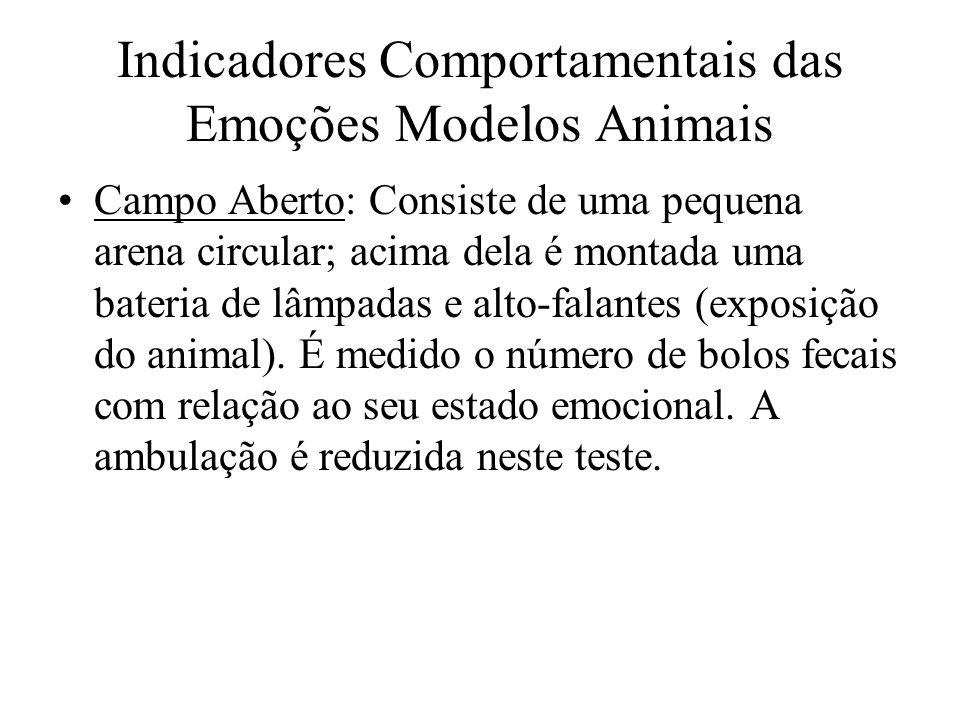 Indicadores Comportamentais das Emoções Modelos Animais Campo Aberto: Consiste de uma pequena arena circular; acima dela é montada uma bateria de lâmp