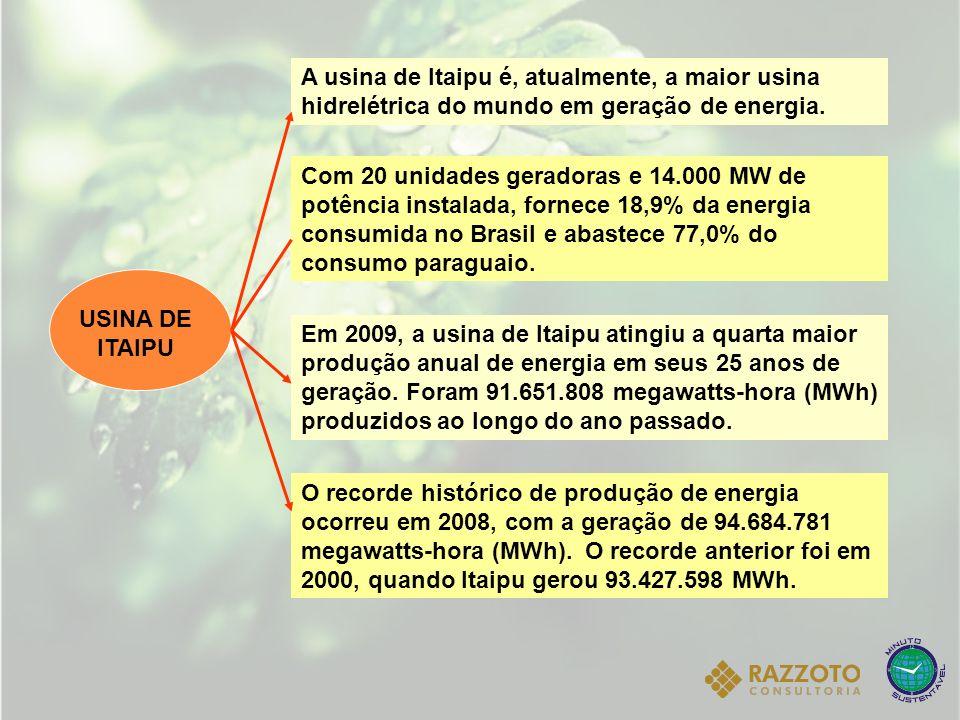 USINA DE ITAIPU A usina de Itaipu é, atualmente, a maior usina hidrelétrica do mundo em geração de energia. Em 2009, a usina de Itaipu atingiu a quart
