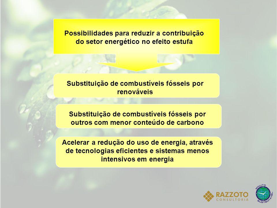 Possibilidades para reduzir a contribuição do setor energético no efeito estufa Substituição de combustíveis fósseis por renováveis Substituição de co