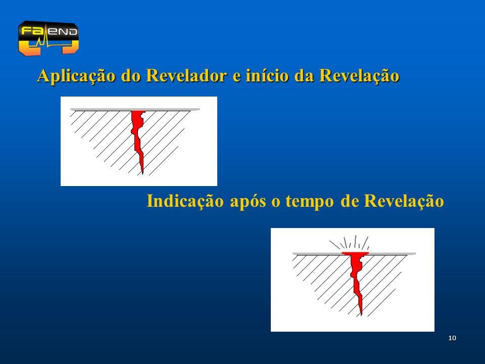 10 Aplicação do Revelador e início da Revelação Indicação após o tempo de Revelação
