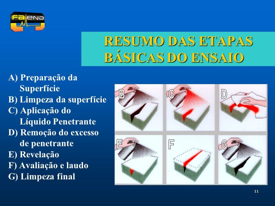 11 RESUMO DAS ETAPAS BÁSICAS DO ENSAIO A) Preparação da Superfície B) Limpeza da superfície C) Aplicação do Líquido Penetrante D) Remoção do excesso d