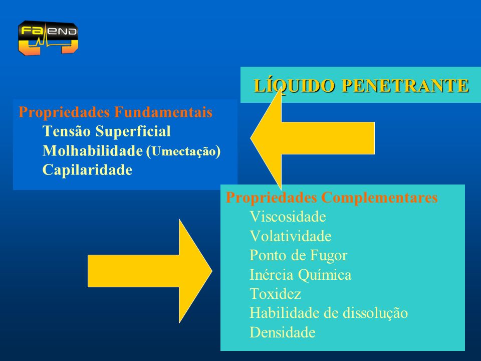 15 LÍQUIDO PENETRANTE Propriedades Fundamentais Tensão Superficial Molhabilidade ( Umectação ) Capilaridade Propriedades Complementares Viscosidade Vo