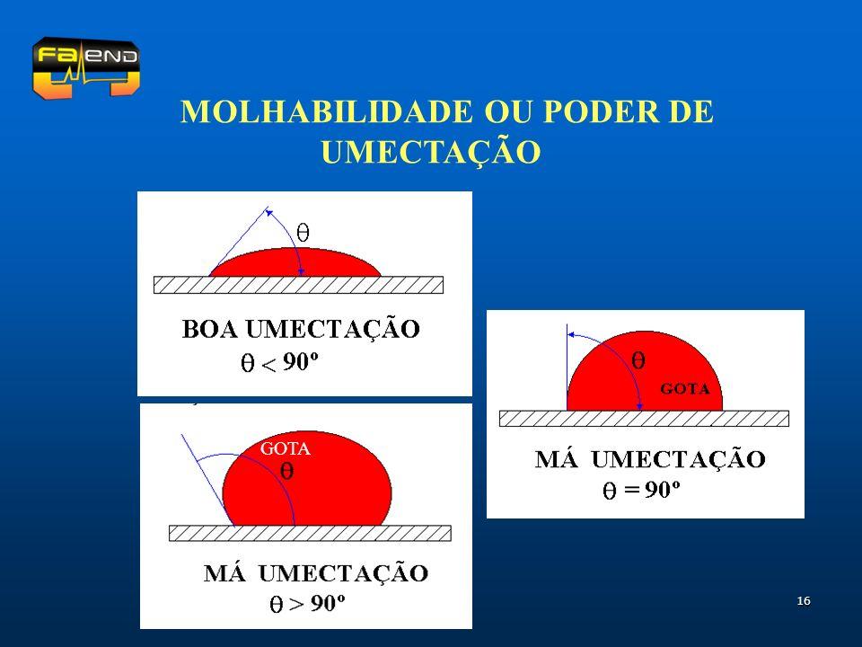 16 GOTA MOLHABILIDADE OU PODER DE UMECTAÇÃO