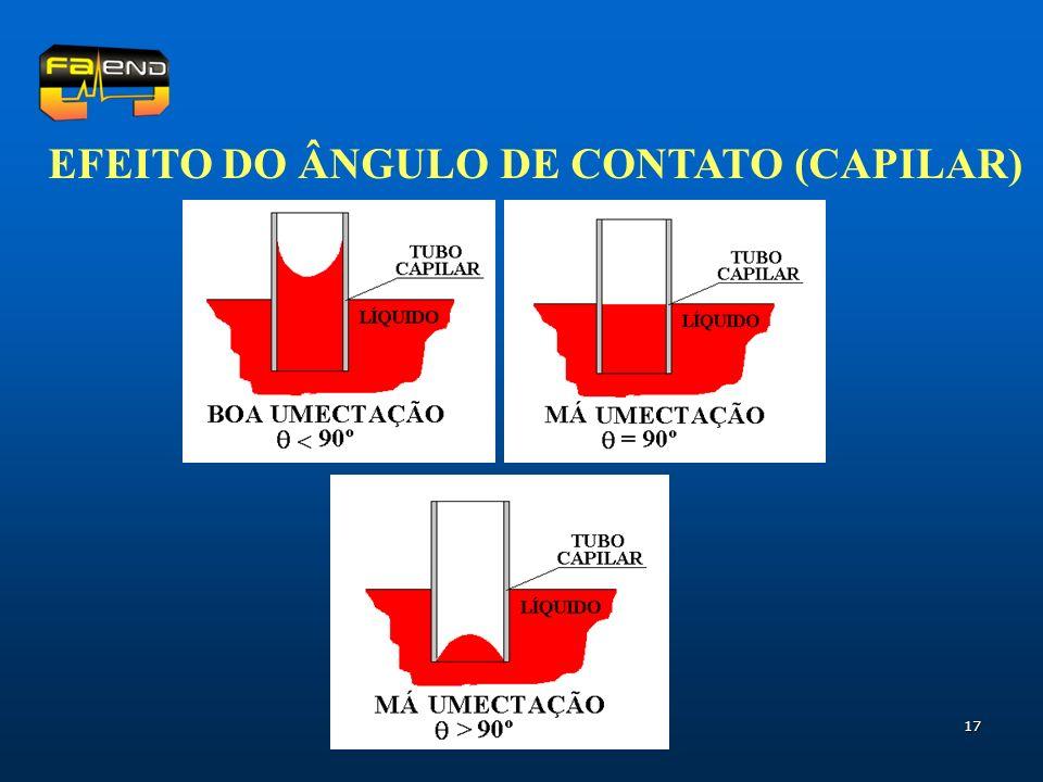 17 EFEITO DO ÂNGULO DE CONTATO (CAPILAR)