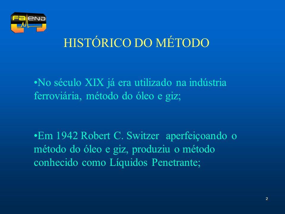 2 HISTÓRICO DO MÉTODO No século XIX já era utilizado na indústria ferroviária, método do óleo e giz; Em 1942 Robert C. Switzer aperfeiçoando o método