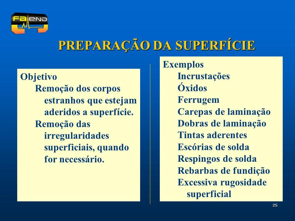 25 PREPARAÇÃO DA SUPERFÍCIE Objetivo Remoção dos corpos estranhos que estejam aderidos a superfície. Remoção das irregularidades superficiais, quando