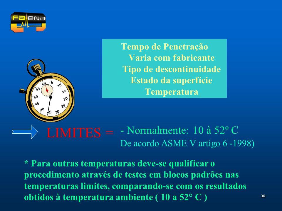 30 LIMITES = Tempo de Penetração Varia com fabricante Tipo de descontinuidade Estado da superfície Temperatura * Para outras temperaturas deve-se qual