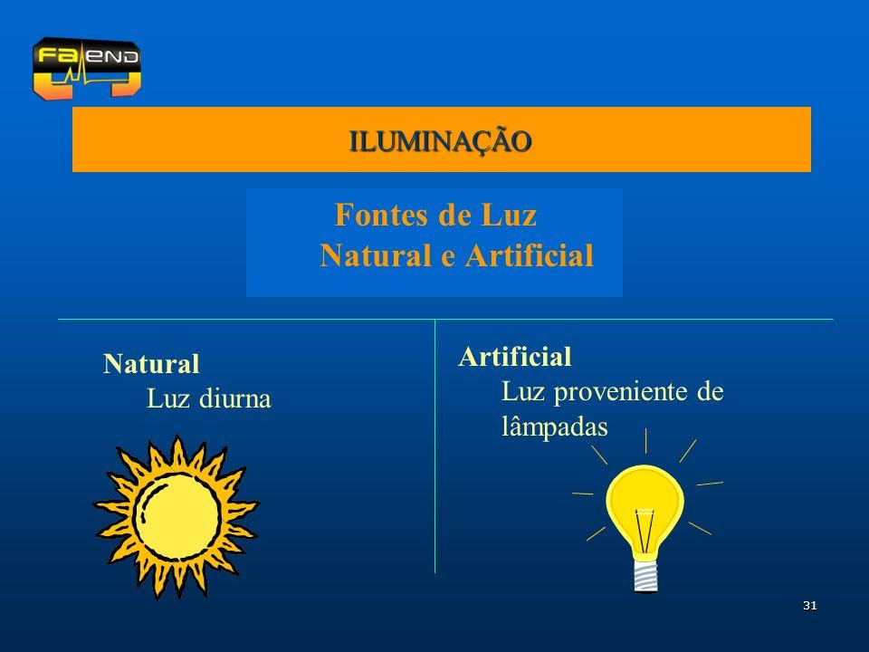 31 ILUMINAÇÃO Fontes de Luz Natural e Artificial Natural Luz diurna Artificial Luz proveniente de lâmpadas
