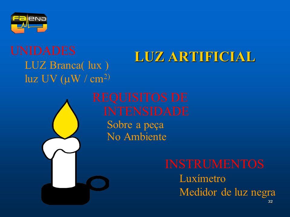 32 LUZ ARTIFICIAL UNIDADES LUZ Branca( lux ) luz UV ( W / cm 2) REQUISITOS DE INTENSIDADE Sobre a peça No Ambiente INSTRUMENTOS Luxímetro Medidor de l