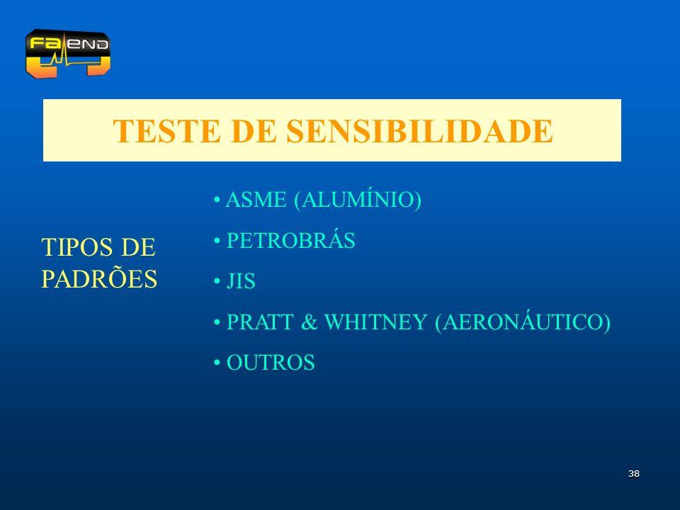 38 TESTE DE SENSIBILIDADE TIPOS DE PADRÕES ASME (ALUMÍNIO) PETROBRÁS JIS PRATT & WHITNEY (AERONÁUTICO) OUTROS