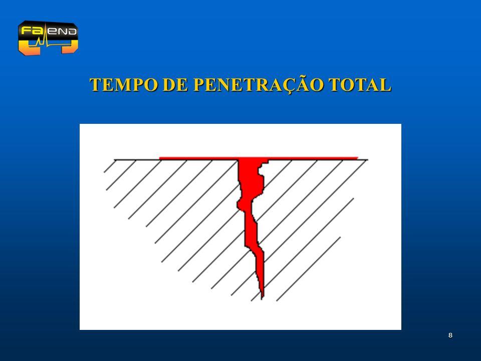 8 TEMPO DE PENETRAÇÃO TOTAL