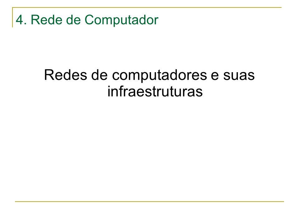4. Rede de Computador Redes de computadores e suas infraestruturas