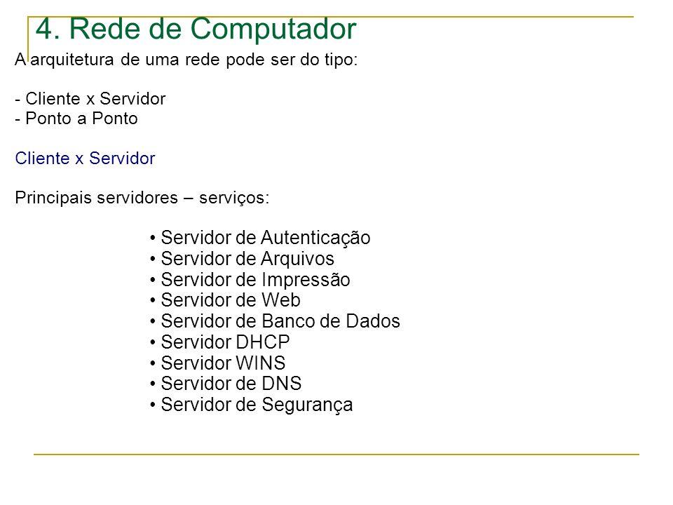 4. Rede de Computador A arquitetura de uma rede pode ser do tipo: - Cliente x Servidor - Ponto a Ponto Cliente x Servidor Principais servidores – serv