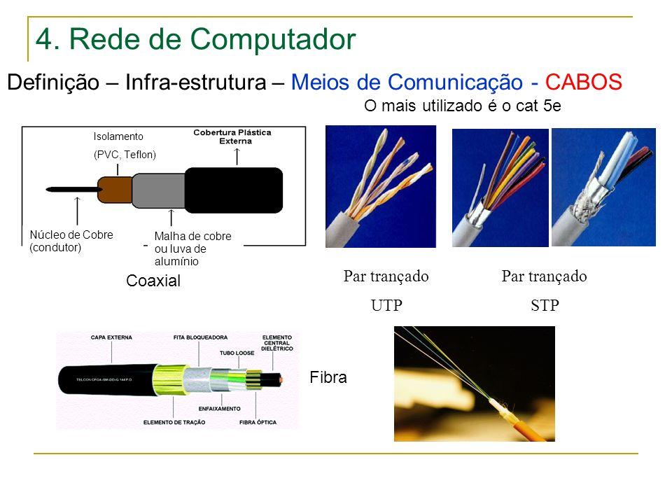 4. Rede de Computador Definição – Infra-estrutura – Meios de Comunicação - CABOS Malha de cobre ou luva de alumínio Isolamento (PVC, Teflon) Núcleo de