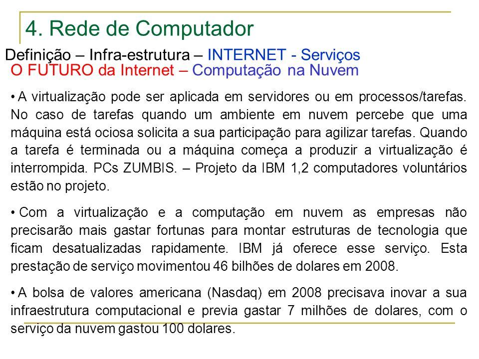 4. Rede de Computador Definição – Infra-estrutura – INTERNET - Serviços O FUTURO da Internet – Computação na Nuvem A virtualização pode ser aplicada e