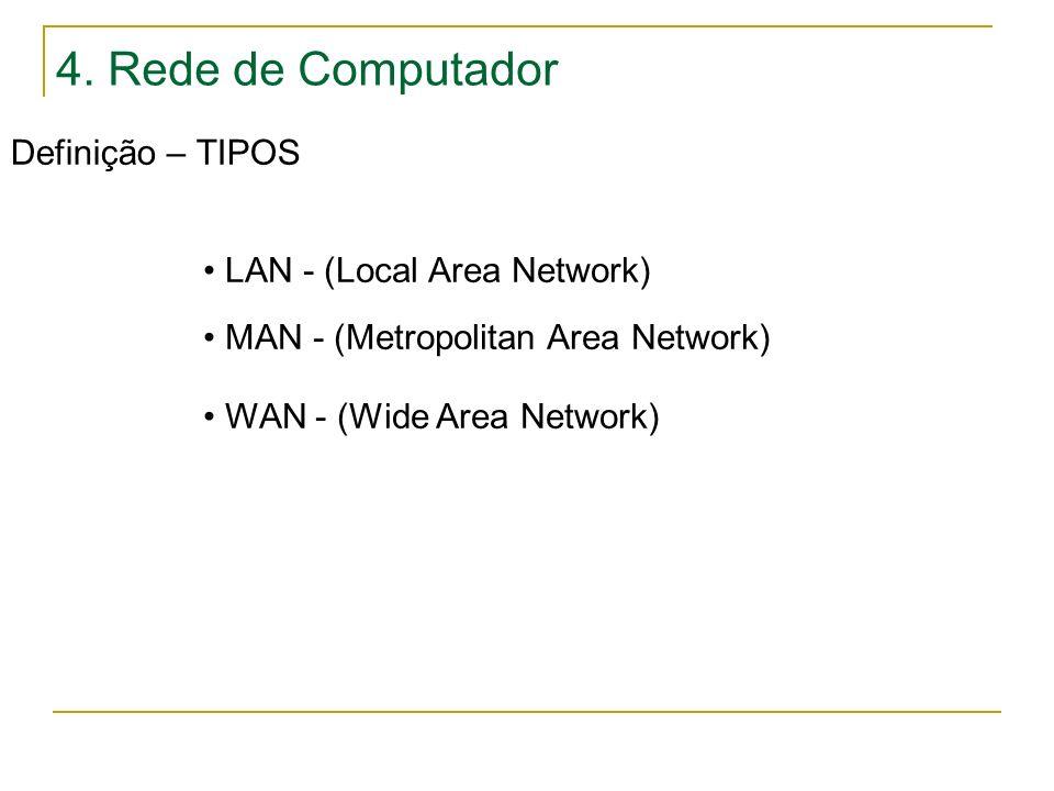 4. Rede de Computador Definição – TIPOS LAN - (Local Area Network) MAN - (Metropolitan Area Network) WAN - (Wide Area Network)