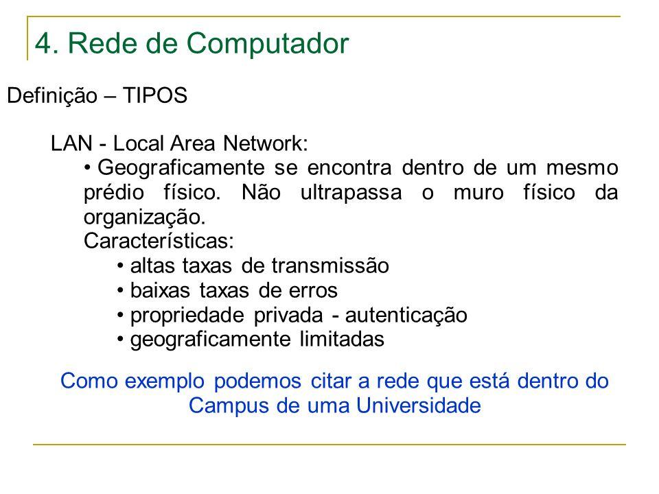 4. Rede de Computador Definição – TIPOS LAN - Local Area Network: Geograficamente se encontra dentro de um mesmo prédio físico. Não ultrapassa o muro