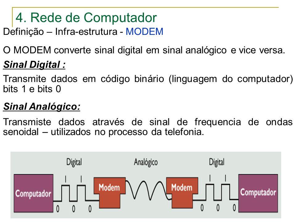 4. Rede de Computador Definição – Infra-estrutura - MODEM O MODEM converte sinal digital em sinal analógico e vice versa. Sinal Digital : Transmite da