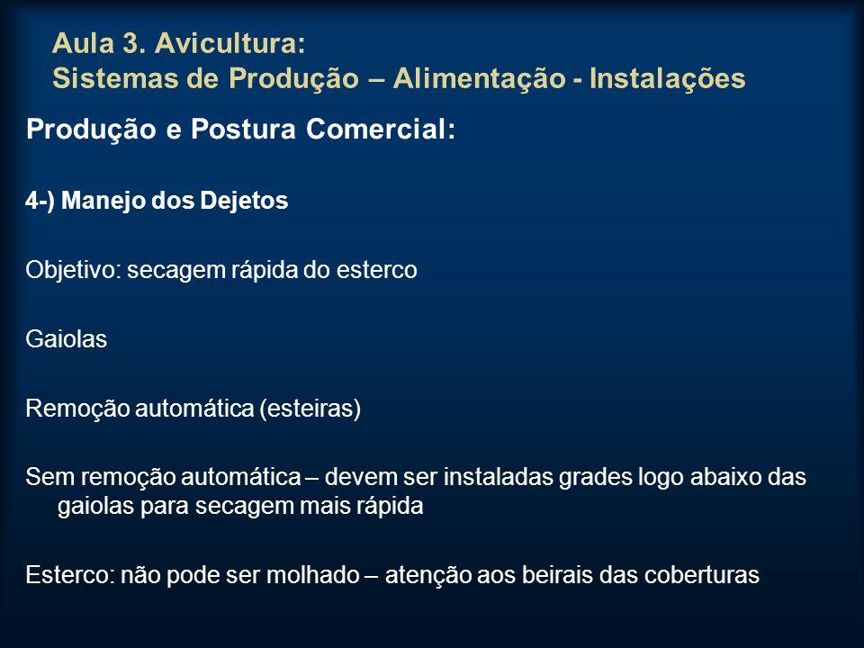 Aula 3. Avicultura: Sistemas de Produção – Alimentação - Instalações Produção e Postura Comercial: 4-) Manejo dos Dejetos Objetivo: secagem rápida do
