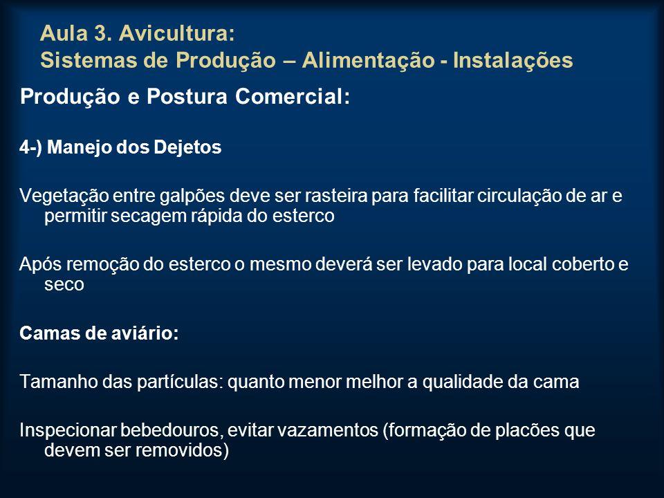 Aula 3. Avicultura: Sistemas de Produção – Alimentação - Instalações Produção e Postura Comercial: 4-) Manejo dos Dejetos Vegetação entre galpões deve