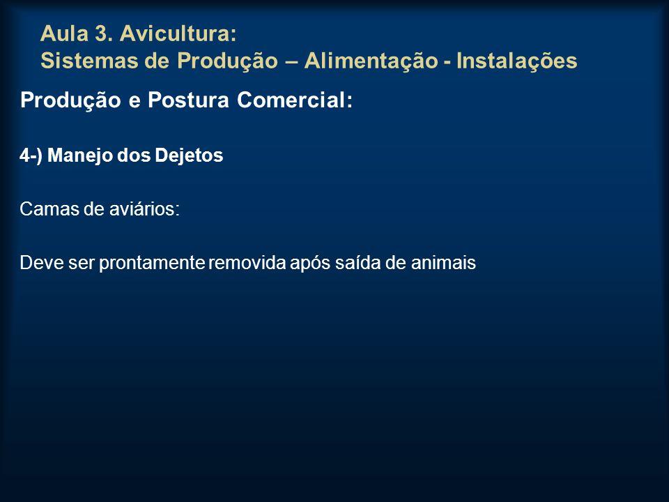 Aula 3. Avicultura: Sistemas de Produção – Alimentação - Instalações Produção e Postura Comercial: 4-) Manejo dos Dejetos Camas de aviários: Deve ser