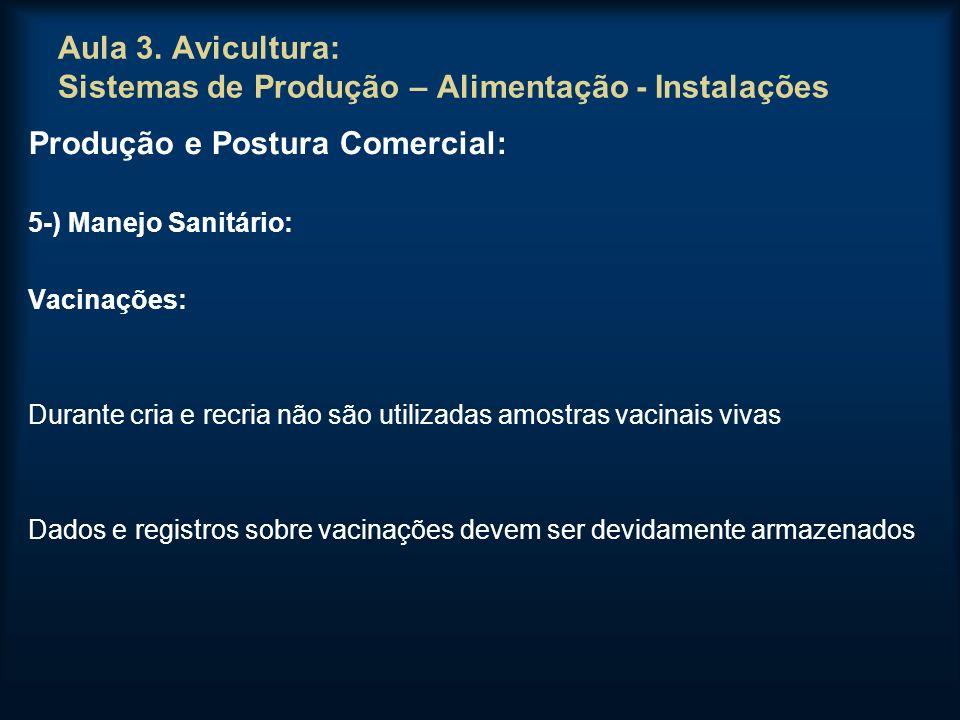 Aula 3. Avicultura: Sistemas de Produção – Alimentação - Instalações Produção e Postura Comercial: 5-) Manejo Sanitário: Vacinações: Durante cria e re