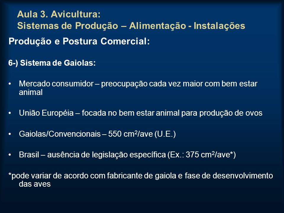 Aula 3. Avicultura: Sistemas de Produção – Alimentação - Instalações Produção e Postura Comercial: 6-) Sistema de Gaiolas: Mercado consumidor – preocu