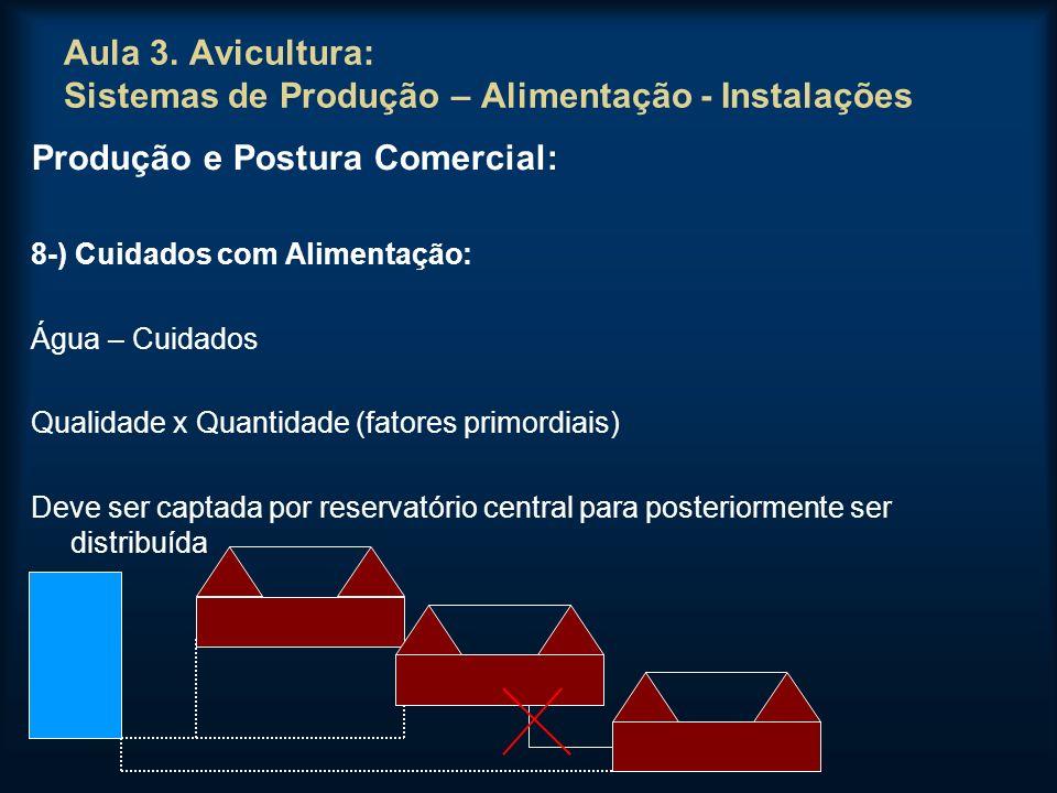 Aula 3. Avicultura: Sistemas de Produção – Alimentação - Instalações Produção e Postura Comercial: 8-) Cuidados com Alimentação: Água – Cuidados Quali