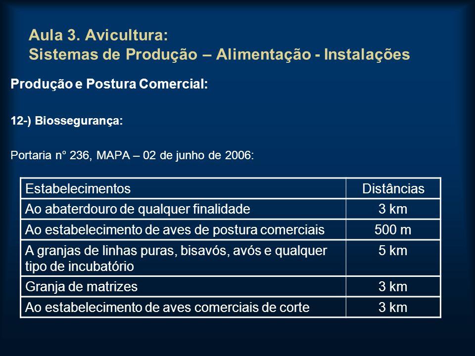 Aula 3. Avicultura: Sistemas de Produção – Alimentação - Instalações Produção e Postura Comercial: 12-) Biossegurança: Portaria n° 236, MAPA – 02 de j
