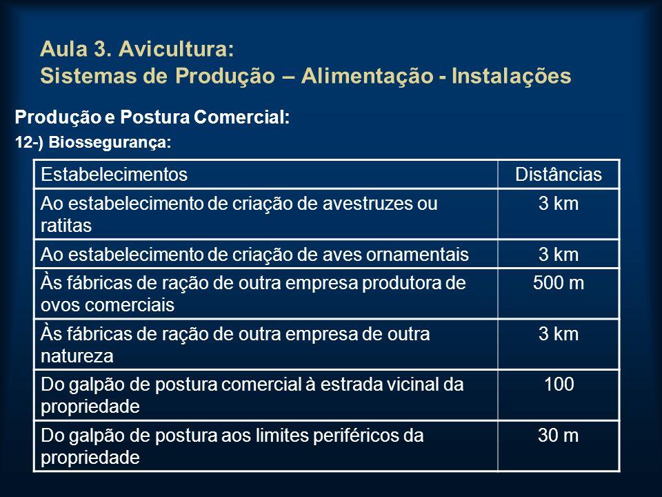 Aula 3. Avicultura: Sistemas de Produção – Alimentação - Instalações Produção e Postura Comercial: 12-) Biossegurança: EstabelecimentosDistâncias Ao e