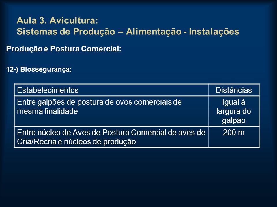 Aula 3. Avicultura: Sistemas de Produção – Alimentação - Instalações Produção e Postura Comercial: 12-) Biossegurança: EstabelecimentosDistâncias Entr