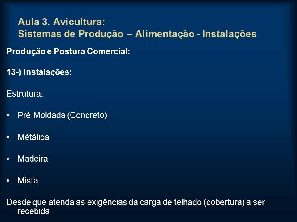 Aula 3. Avicultura: Sistemas de Produção – Alimentação - Instalações Produção e Postura Comercial: 13-) Instalações: Estrutura: Pré-Moldada (Concreto)