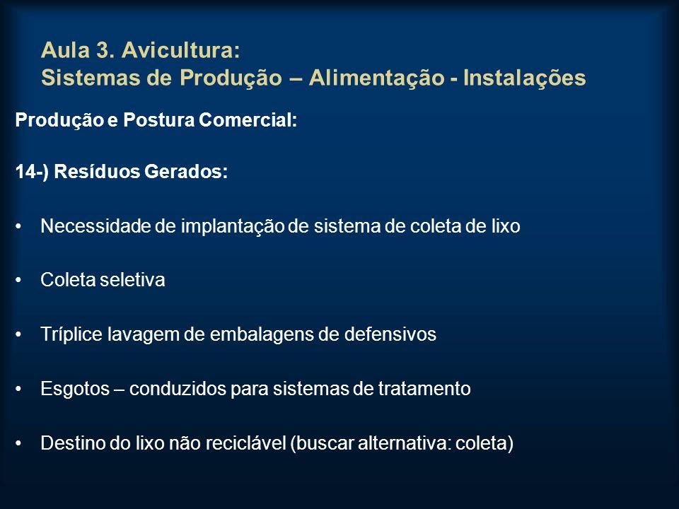 Aula 3. Avicultura: Sistemas de Produção – Alimentação - Instalações Produção e Postura Comercial: 14-) Resíduos Gerados: Necessidade de implantação d